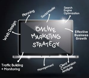 Growing a business through Seo and Digital Marketing